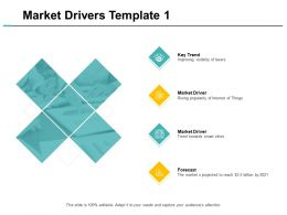 Market Drivers Template Forecast Ppt Powerpoint Presentation Professional Designs