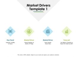 Market Drivers Template Key Trend Ppt Powerpoint Presentation Show Ideas