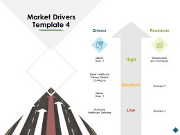 Market Drivers Template Market Ppt Powerpoint Presentation Show Professional