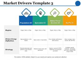 Market Drivers Template Strategy Mind Map Ppt Powerpoint Presentation Inspiration Design Templates