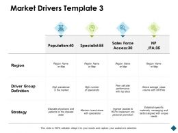 Market Drivers Template Strategy Ppt Powerpoint Presentation Show Layouts