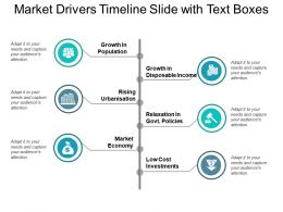 Market Drivers Timeline Slide With Text Boxes Ppt Inspiration