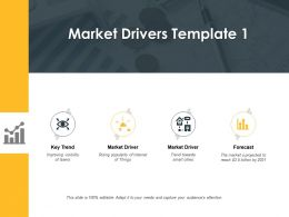 Market Drivers Trend Forecast Ppt Powerpoint Presentation Portfolio Slide Download