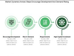 Market Dynamics Arrows Steps Encourage Development And Demand Rising