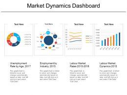 market_dynamics_dashboard_Slide01