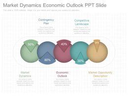market_dynamics_economic_outlook_ppt_slide_Slide01