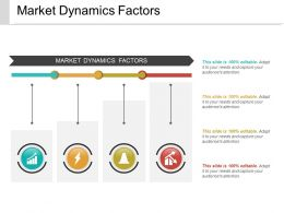 market dynamics factors