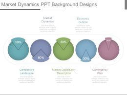 Market Dynamics Ppt Background Designs