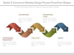 Market E Commerce Websites Design Process Powerpoint Shapes