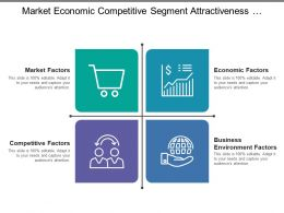 Market Economic Competitive Segment Attractiveness Quadrant With Icons