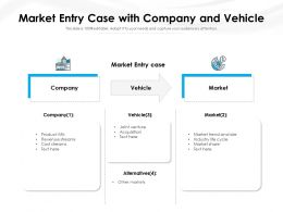 Market Entry Case With Company And Vehicle