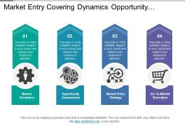 Market Entry Covering Dynamics Opportunity Investment And Execution