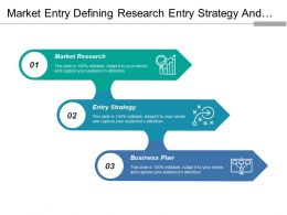 Market Entry Defining Research Entry Strategy And Business Plan