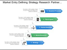Market Entry Defining Strategy Research Partner Selection And Establish Presence