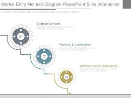 Market Entry Methods Diagram Powerpoint Slide Information