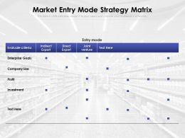 Market Entry Mode Strategy Matrix