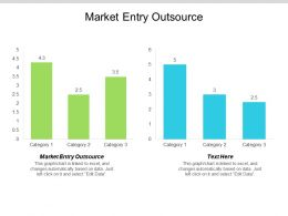 Market Entry Outsource Ppt Powerpoint Presentation Icon Tips Cpb