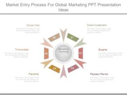 Market Entry Process For Global Marketing Ppt Presentation Ideas