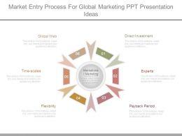 Market Entry Process For Global Marketing Ppt Presentation Ideas