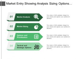 Market Entry Showing Analysis Sizing Options And Prioritisation