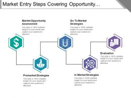 Market Entry Steps Covering Opportunity Investment Strategies And Evaluation