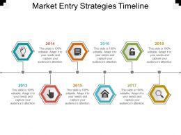 Market Entry Strategies Timeline PowerPoint Slide Background