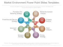Market Environment Power Point Slides Templates