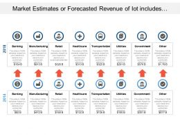Market Estimates Or Forecasted Revenue Of Iot Includes Distinct Opportunities