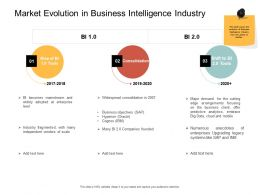 Market Evolution In Business Intelligence Industry Client Ppt Powerpoint Pictures
