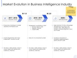 Market Evolution In Business Intelligence Industry Edge Ppt Powerpoint Presentation Infographic