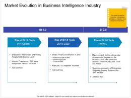 Market Evolution In Business Intelligence Industry Oracle Ppt Powerpoint Portrait