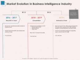 Market Evolution In Business Intelligence Industry Ppt Powerpoint Designs