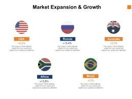Market Expansion And Growth Management Ppt Powerpoint Presentation Professional Shapes
