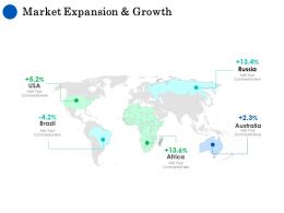 Market Expansion And Growth Ppt Powerpoint Presentation Gallery Slideshow