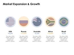 Market Expansion And Growth Ppt Powerpoint Presentation