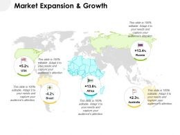 Market Expansion And Growth Ppt Powerpoint Presentation Visual