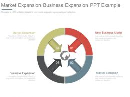 Market Expansion Business Expansion Ppt Example