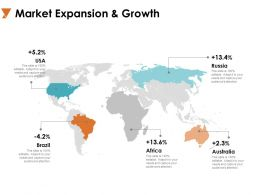 Market Expansion Growth Planning A731 Ppt Powerpoint Presentation Portfolio Example