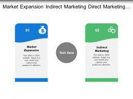 Market Expansion Indirect Marketing Direct Marketing Growth Strategies Marketing