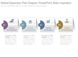 Market Expansion Plan Diagram Powerpoint Slide Inspiration