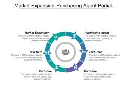 Market Expansion Purchasing Agent Partial Diversification Managing Contractor
