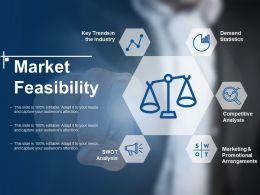 Market Feasibility Powerpoint Slide Backgrounds