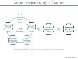 Market Feasibility Study Ppt Design