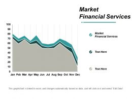 Market Financial Services Ppt Powerpoint Presentation Gallery Maker Cpb