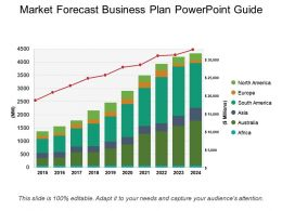 Market Forecast Business Plan Powerpoint Guide