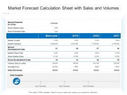Market Forecast Calculation Sheet With Sales And Volumes