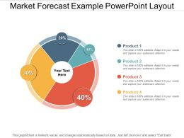 Market Forecast Example Powerpoint Layout
