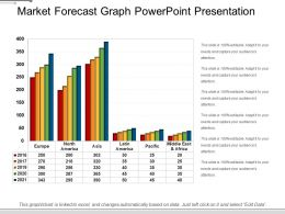 Market Forecast Graph Powerpoint Presentation