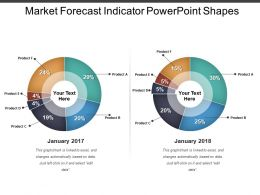 Market Forecast Indicator PowerPoint Shapes