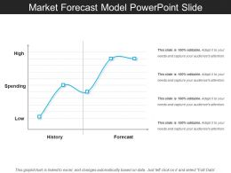 Market Forecast Model Powerpoint Slide